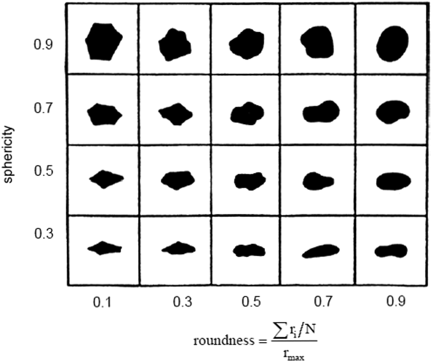a correlation between friction angle and particle shape metrics in a correlation between friction angle and particle shape metrics in quaternary coarse alluvia